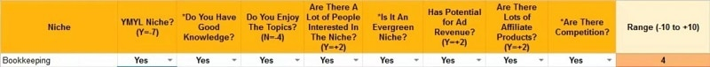 Niche Selection Exercise - Bookkeeping Niche