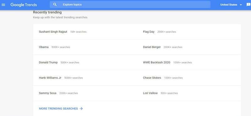 How To Brainstorm Niche Ideas Using Google Trends