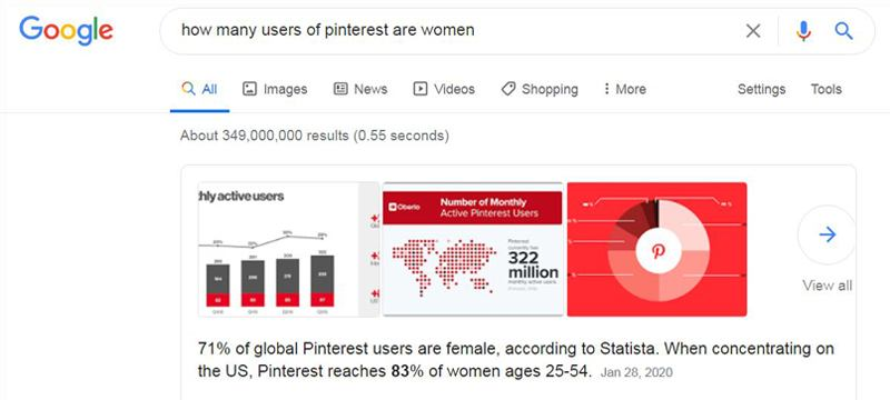 Most Pinterest Users Are Women