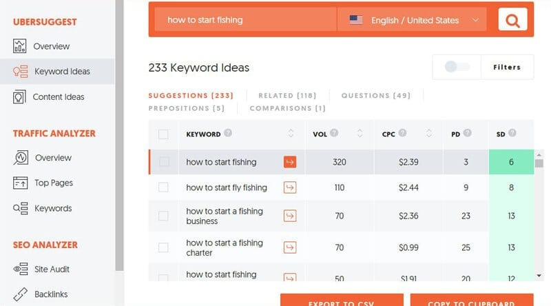 Free keyword research ideas to get unlimited blogging contents with Ubersuggest