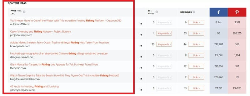 How to find blog content ideas using Ubersuggest