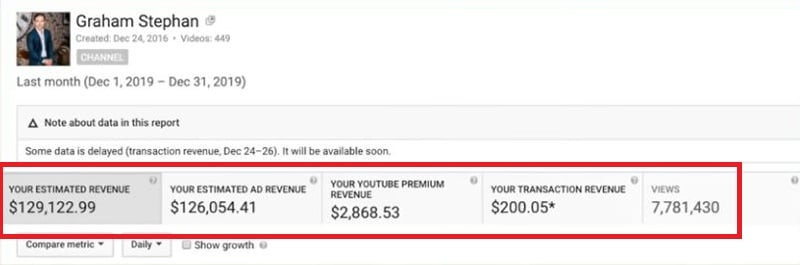 How much does Graham Stephan make from YouTube